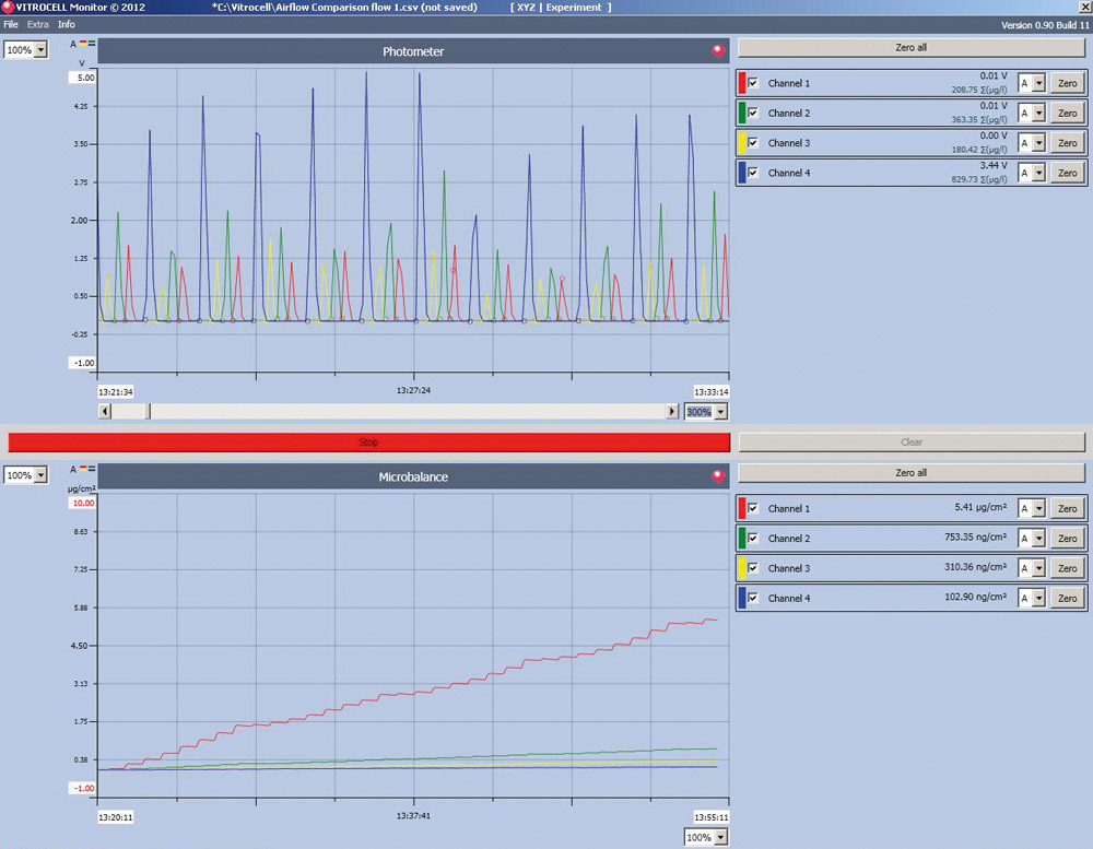 VITROCELL® Photometer Software - Advanced edition combined view
